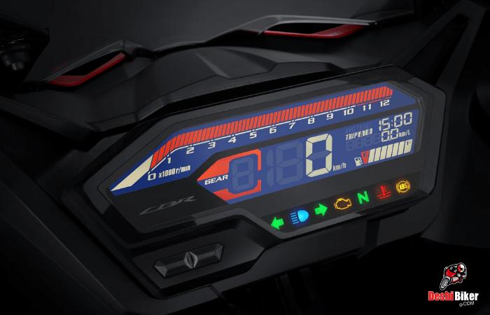 Honda CBR 150R (2021)dashboard